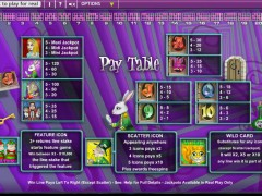 Alice in Wonderland slotmachines77.com OpenBet 2/5