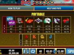 Big Vegas slotmachines77.com Bally 2/5