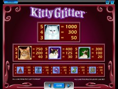 Kitty Glitter slotmachines77.com IGT Interactive 2/5