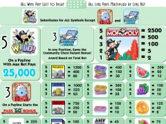 Monopoly slotmachines77.com IGT Interactive 2/5