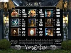 House of Fun slotmachines77.com Betsoft 3/5