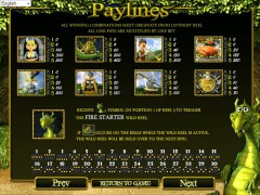 Once Upon a Time slotmachines77.com Betsoft 3/5