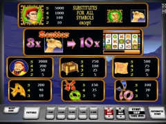 Marco polo slotmachines77.com Greentube 1/5