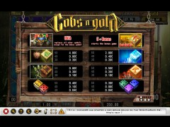 Gobs' Gold slotmachines77.com Inspired Gaming 3/5