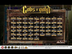 Gobs' Gold slotmachines77.com Inspired Gaming 4/5