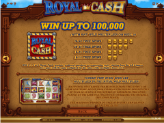 Royal Cash slotmachines77.com iSoftBet 2/5