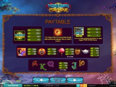 Mandarin Fortune slotmachines77.com 2by2 Gaming 2/5