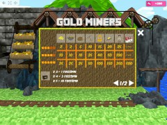 Gold Miners slotmachines77.com MrSlotty 5/5