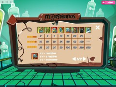 Monsterinos slotmachines77.com MrSlotty 5/5