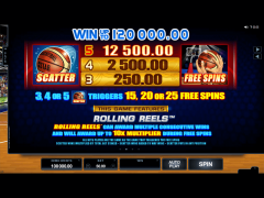 Basketball Star slotmachines77.com Quickfire 3/5