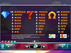 Doubles slotmachines77.com Yggdrasil Gaming 3/5